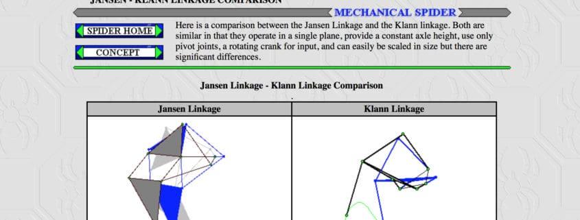 Jansen and Klann Legs