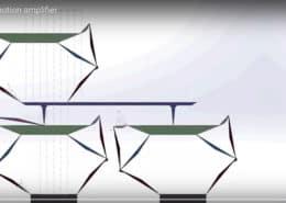 Eightbar Motion Amplifier