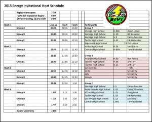 2015 EIVI Heat Schedule