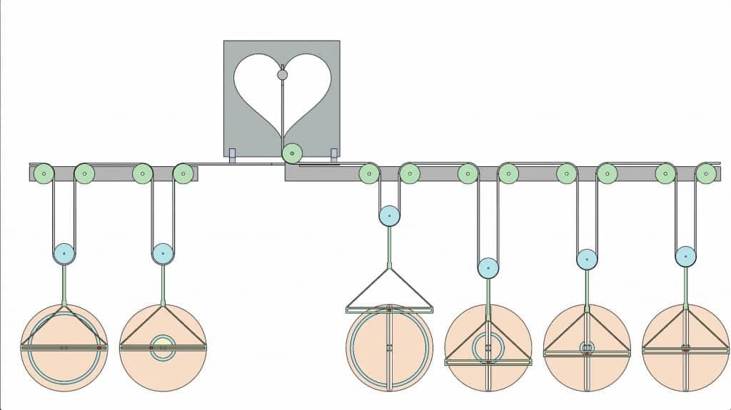 Heart Linkage