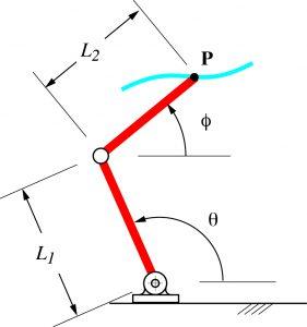 RR serial chain